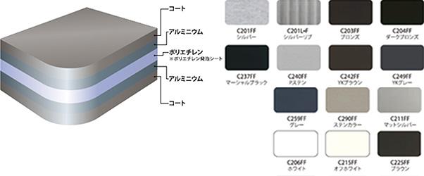 アルミ樹脂複合板