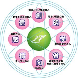 安田株式会社の理念
